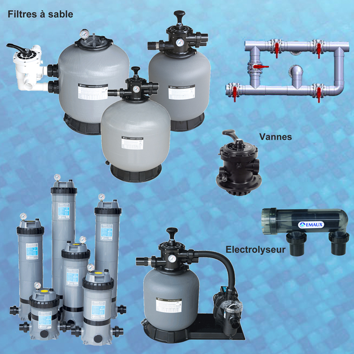 Choix filtration piscine vanne 6 voies schma rinage for Circuit filtration piscine